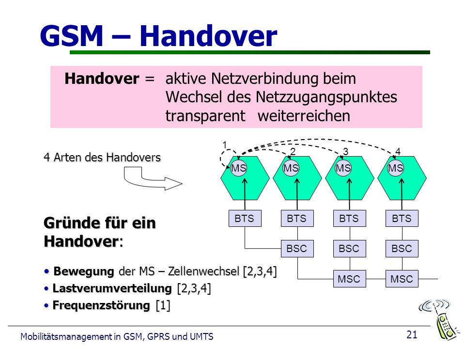 GSM – Handover Handover = aktive Netzverbindung beim Wechsel des Netzzugangspunktes transparent weiterreichen.