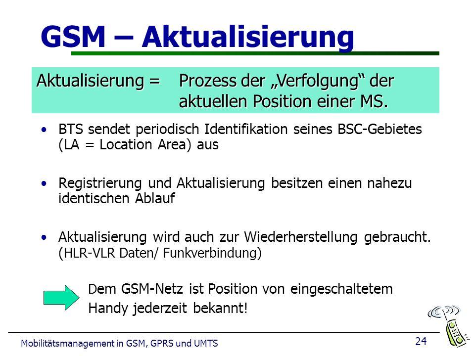 """GSM – Aktualisierung Aktualisierung = Prozess der """"Verfolgung der aktuellen Position einer MS."""