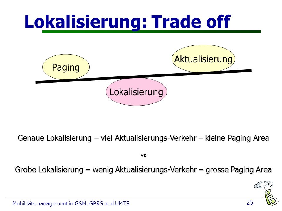 Lokalisierung: Trade off