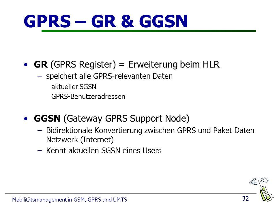 GPRS – GR & GGSN GR (GPRS Register) = Erweiterung beim HLR