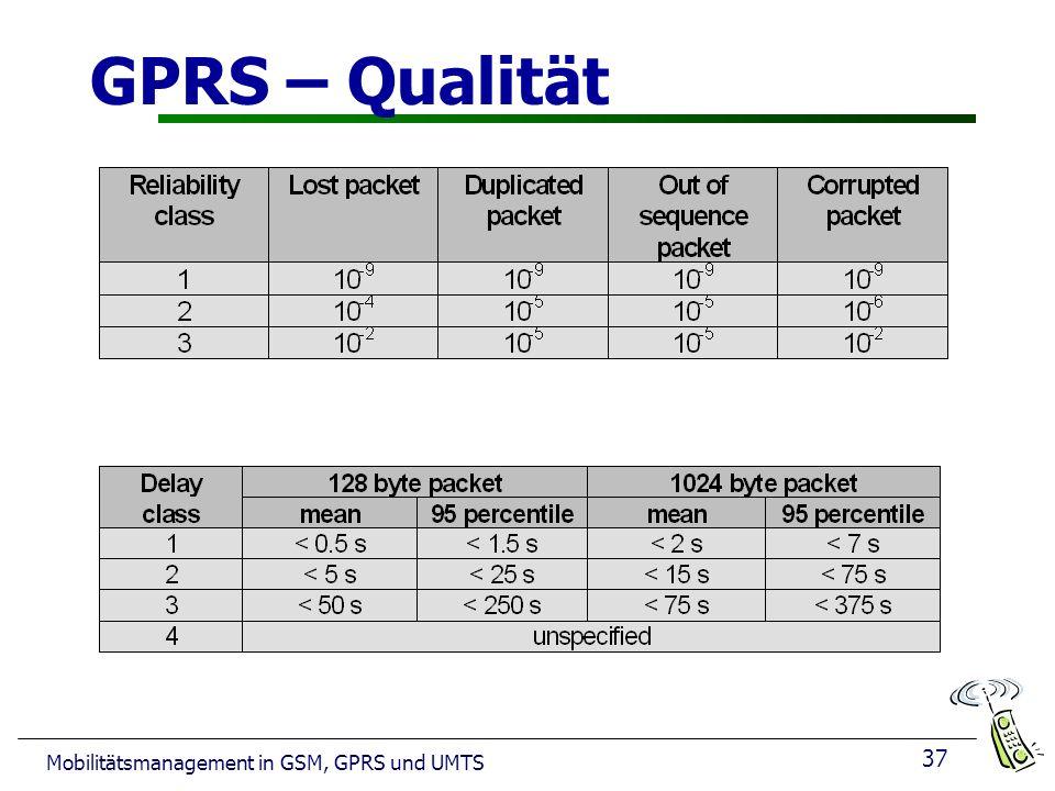 GPRS – Qualität Mobilitätsmanagement in GSM, GPRS und UMTS