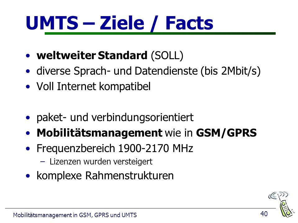 UMTS – Ziele / Facts weltweiter Standard (SOLL)