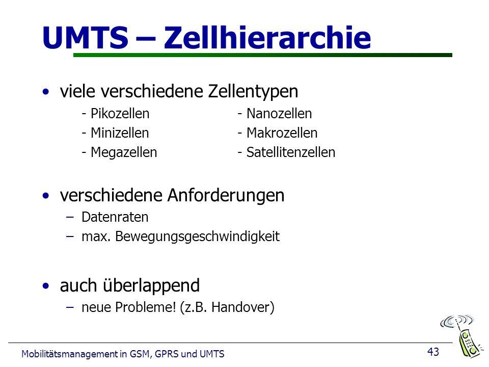 UMTS – Zellhierarchie viele verschiedene Zellentypen