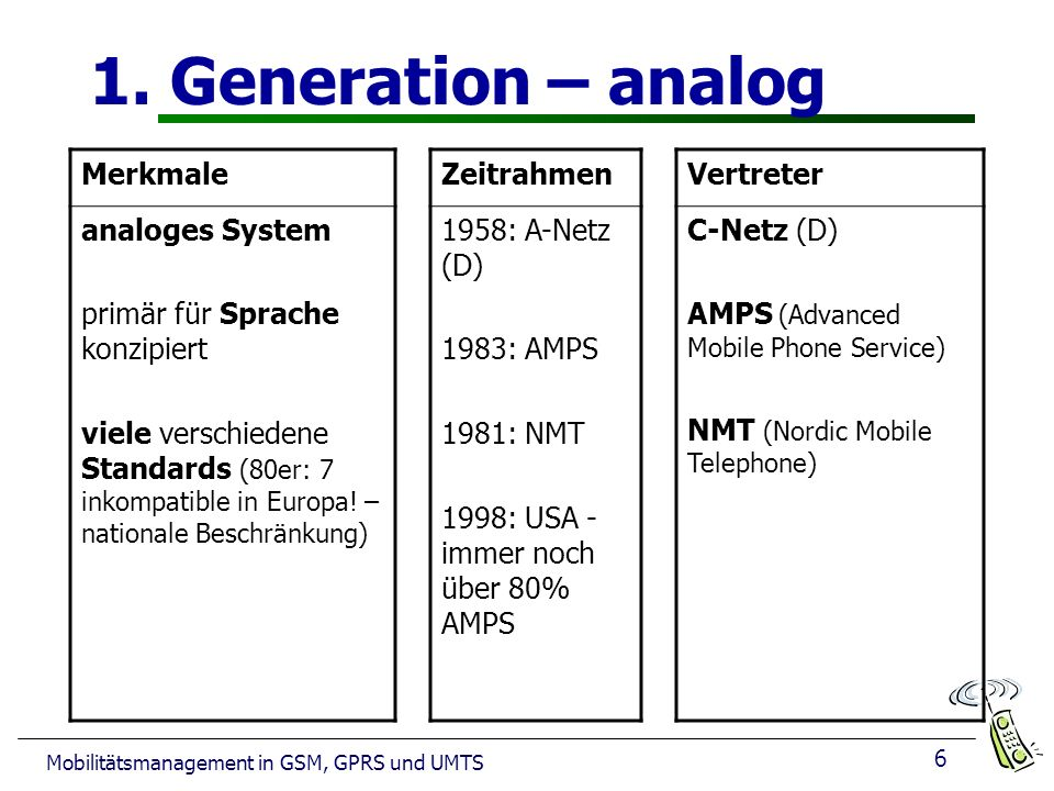 1. Generation – analog Merkmale analoges System