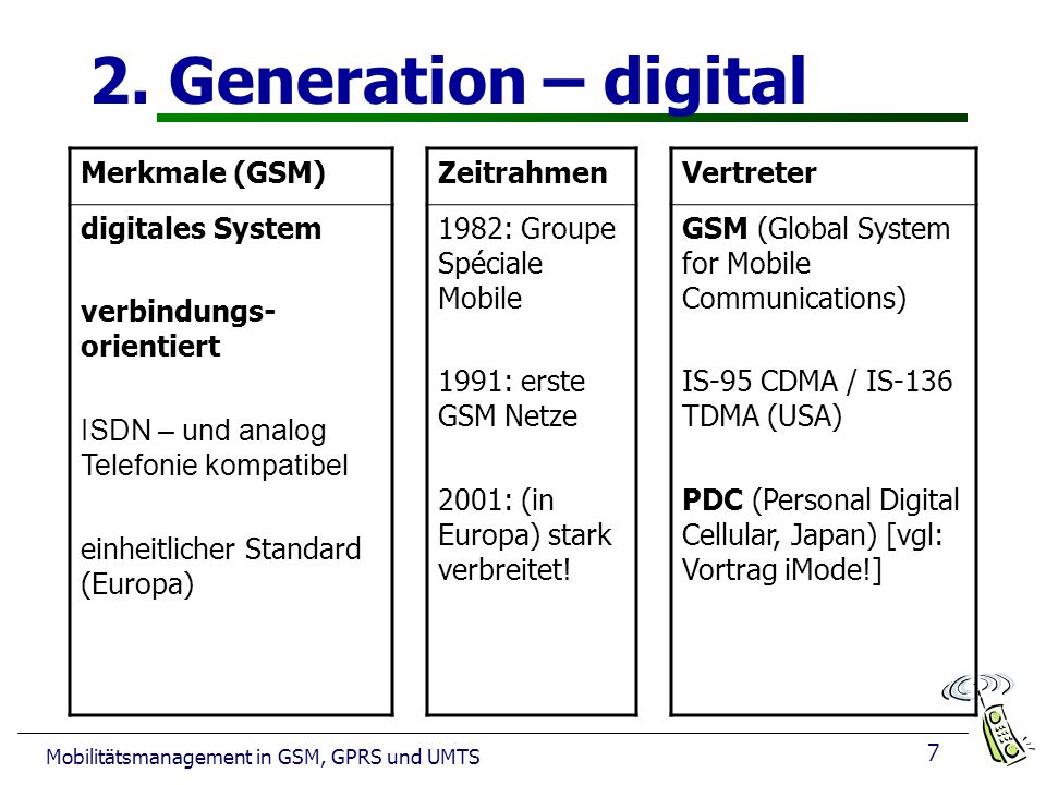 2. Generation – digital Merkmale (GSM) digitales System