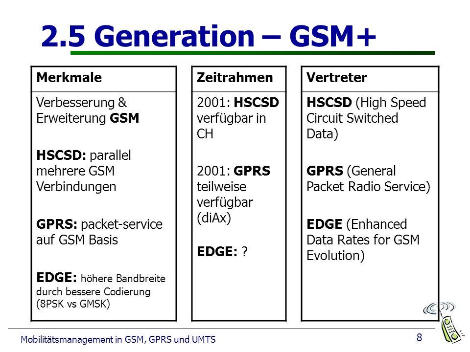 2.5 Generation – GSM+ Merkmale Verbesserung & Erweiterung GSM