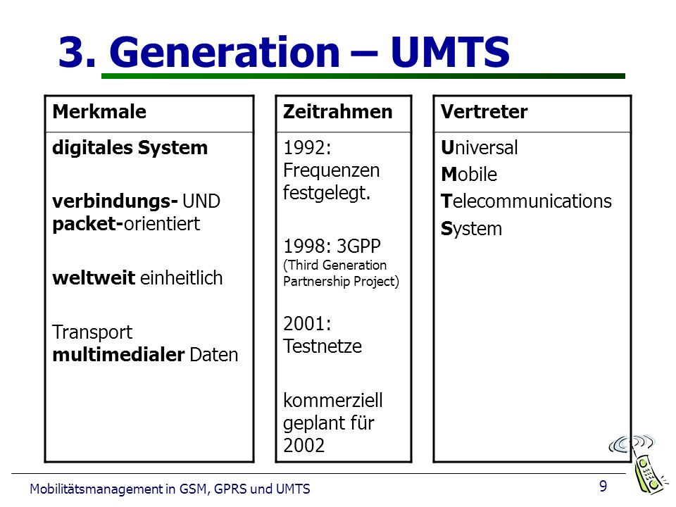 3. Generation – UMTS Merkmale digitales System
