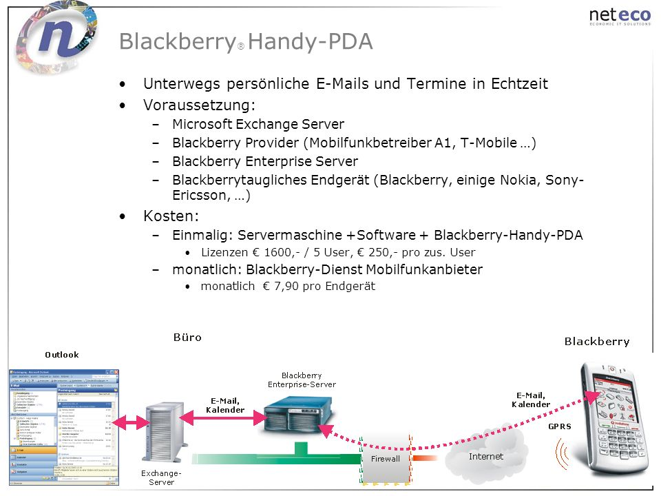 Blackberry® Handy-PDA