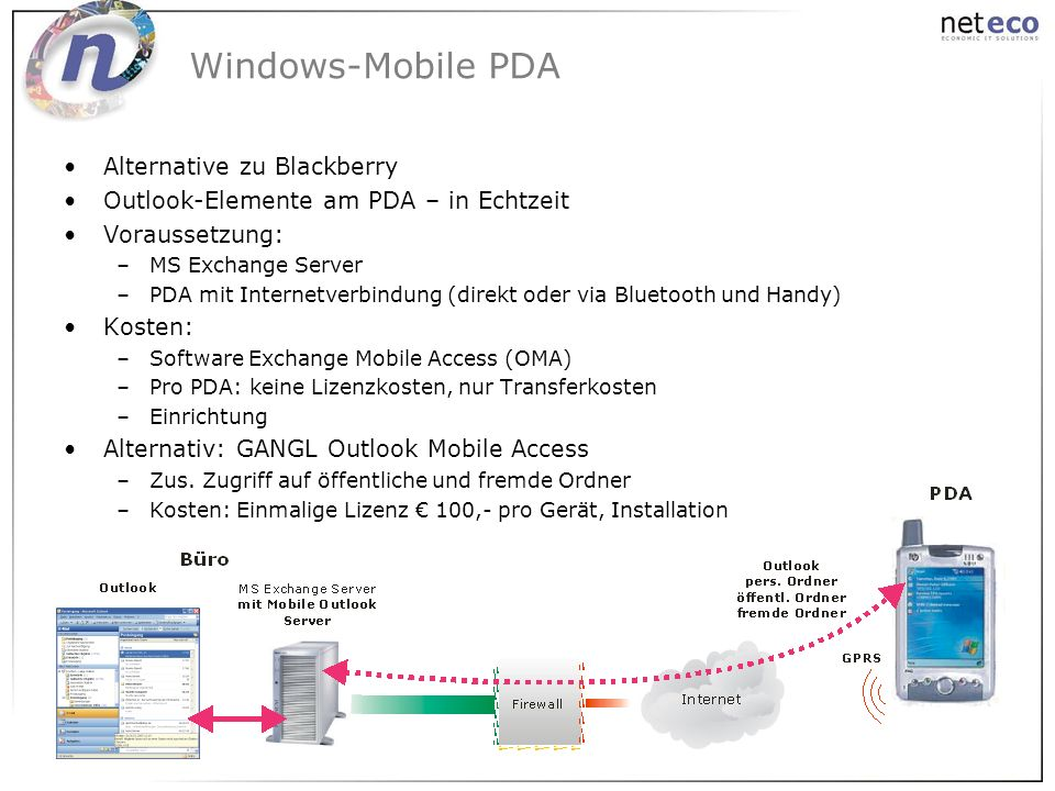 Windows-Mobile PDA Alternative zu Blackberry