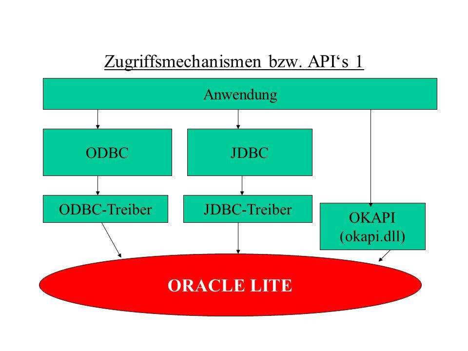 Zugriffsmechanismen bzw. API's 1