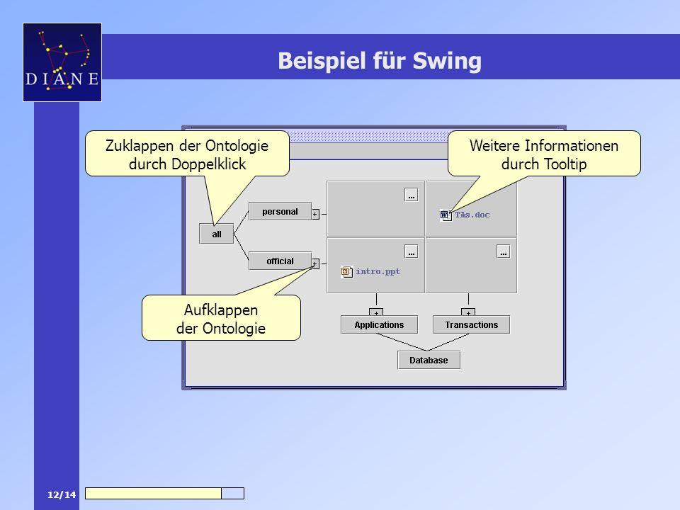 Beispiel für Swing Zuklappen der Ontologie durch Doppelklick