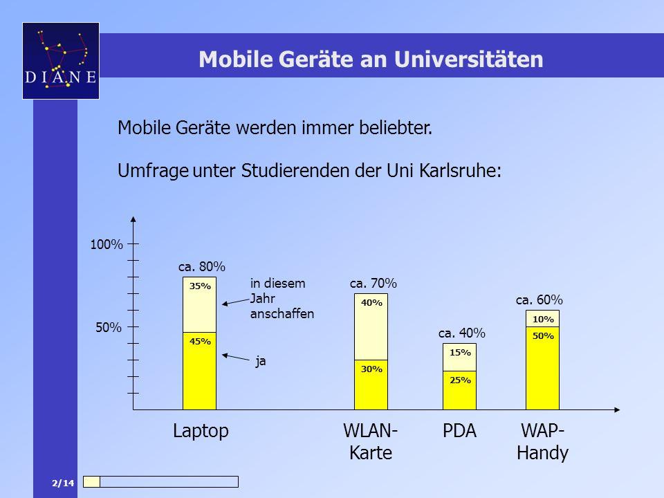 Mobile Geräte an Universitäten