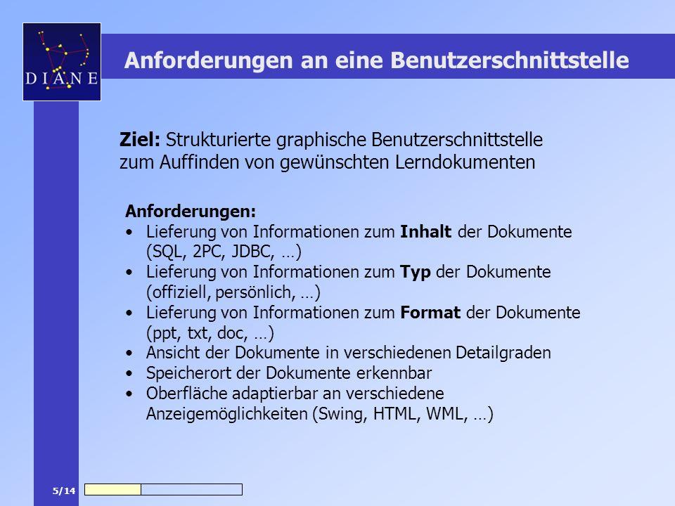 Anforderungen an eine Benutzerschnittstelle