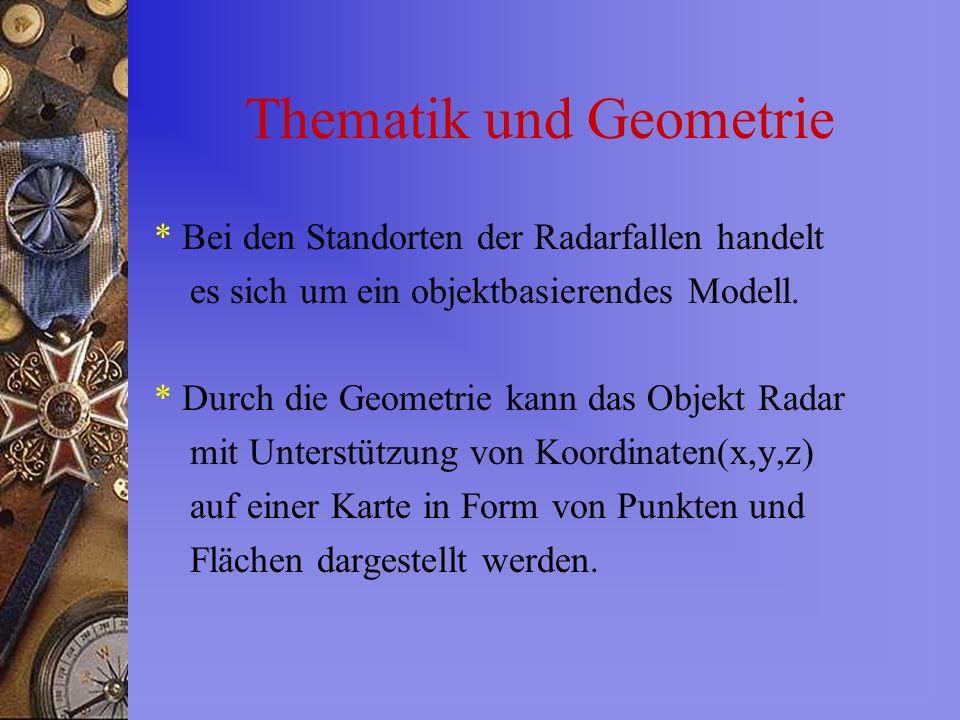 Thematik und Geometrie