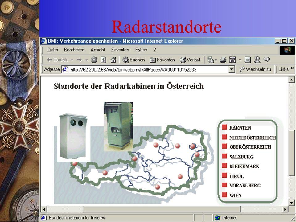 Radarstandorte