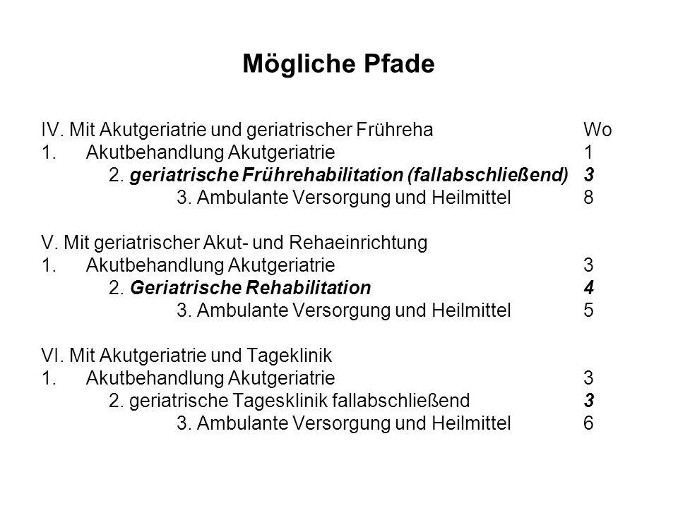 Mögliche Pfade IV. Mit Akutgeriatrie und geriatrischer Frühreha Wo