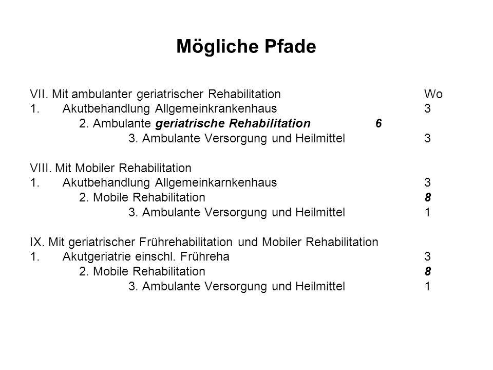 Mögliche Pfade VII. Mit ambulanter geriatrischer Rehabilitation Wo