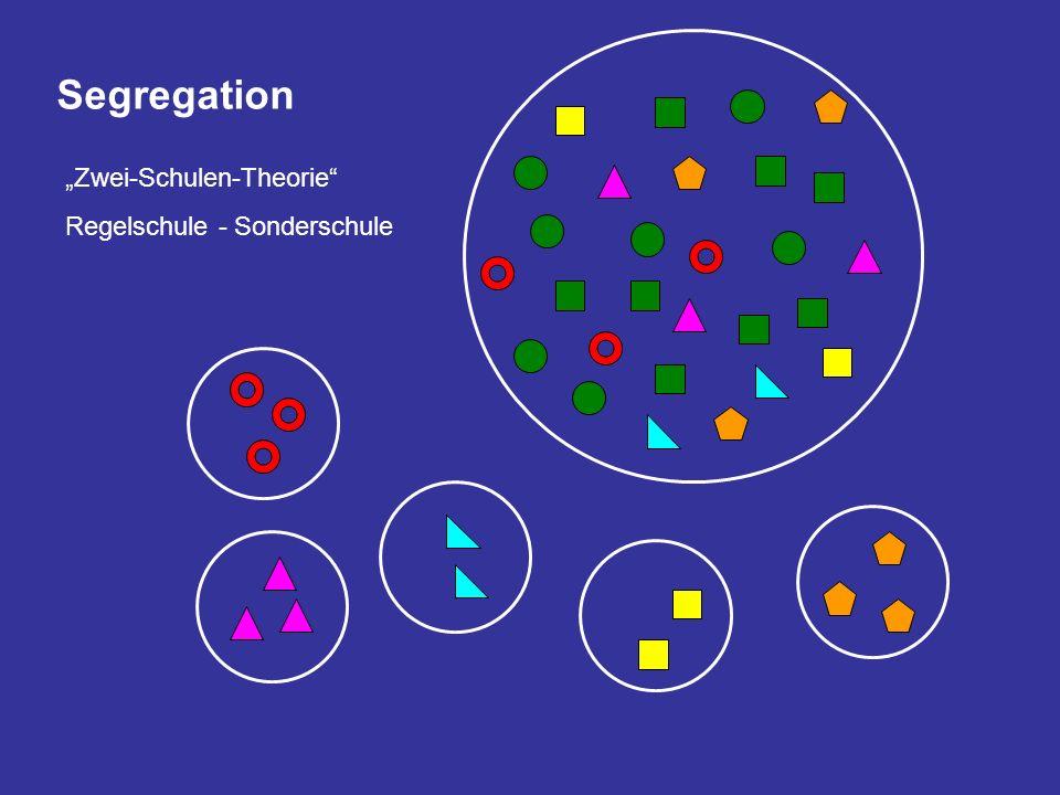 """Segregation """"Zwei-Schulen-Theorie Regelschule - Sonderschule"""