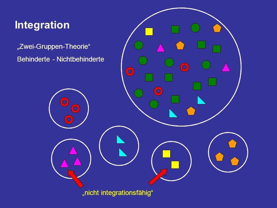 """Integration """"Zwei-Gruppen-Theorie Behinderte - Nichtbehinderte"""