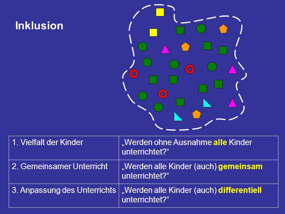 Inklusion 1. Vielfalt der Kinder