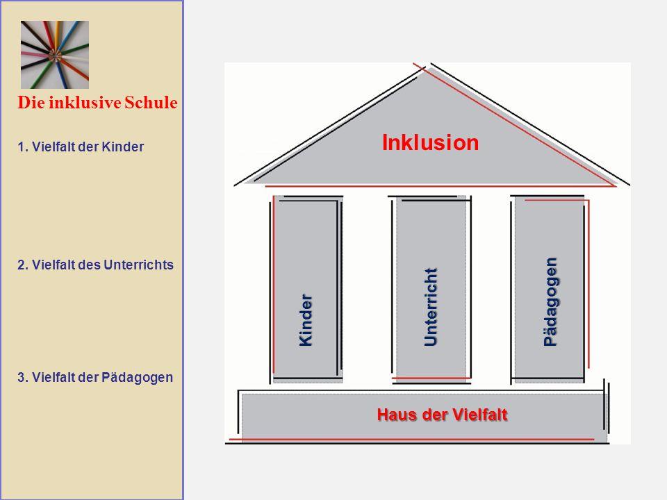 Inklusion Die inklusive Schule Pädagogen Unterricht Kinder