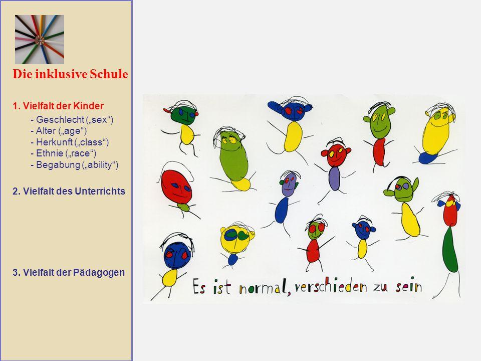 Die inklusive Schule 1. Vielfalt der Kinder