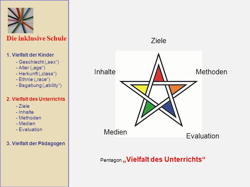 Die inklusive Schule Ziele Inhalte Methoden Medien Evaluation