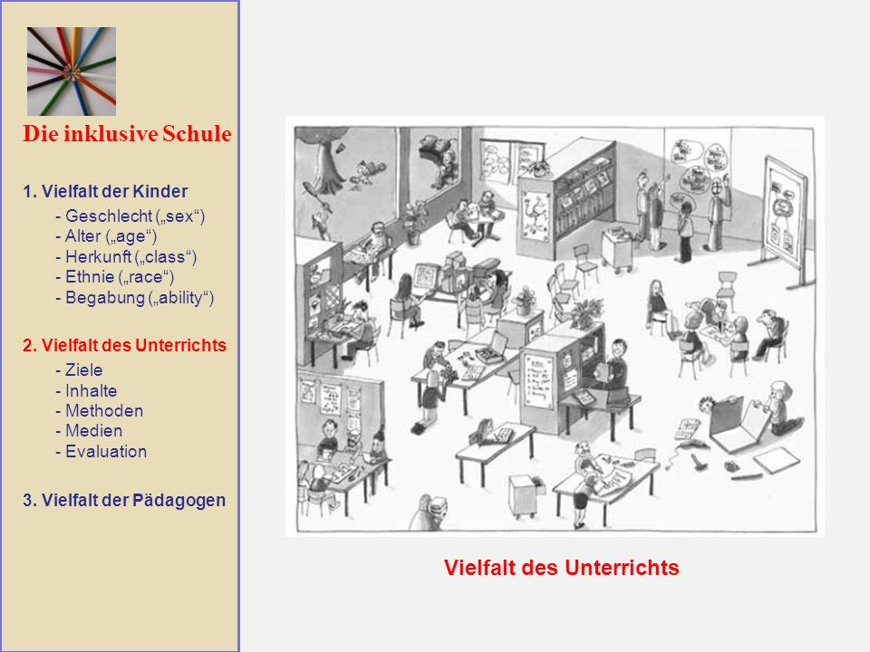 Die inklusive Schule Vielfalt des Unterrichts 1. Vielfalt der Kinder