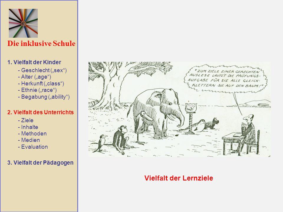 Die inklusive Schule Vielfalt der Lernziele 1. Vielfalt der Kinder