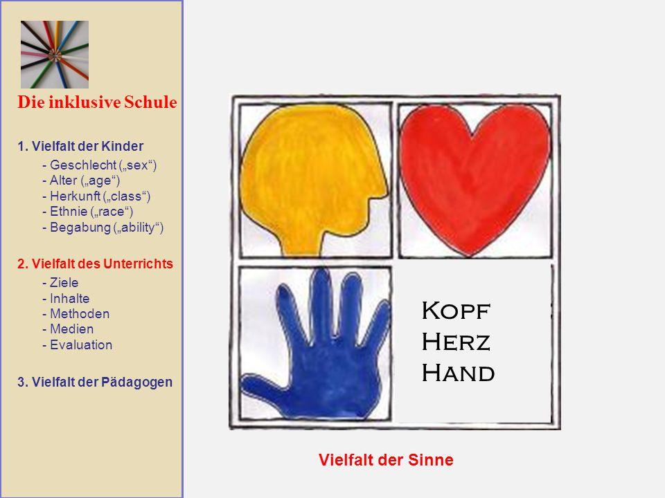 Kopf Herz Hand Die inklusive Schule Vielfalt der Sinne