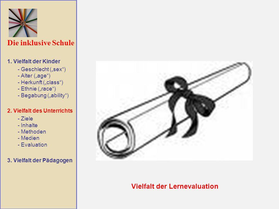 Die inklusive Schule Vielfalt der Lernevaluation