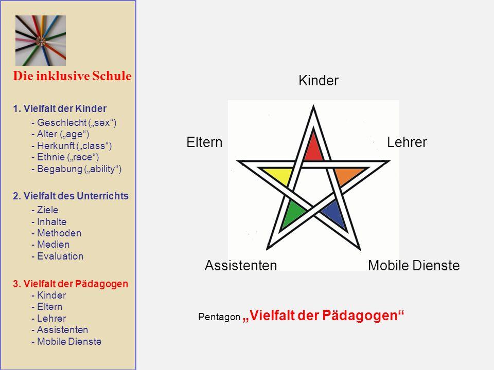 Die inklusive Schule Kinder Eltern Lehrer Assistenten Mobile Dienste