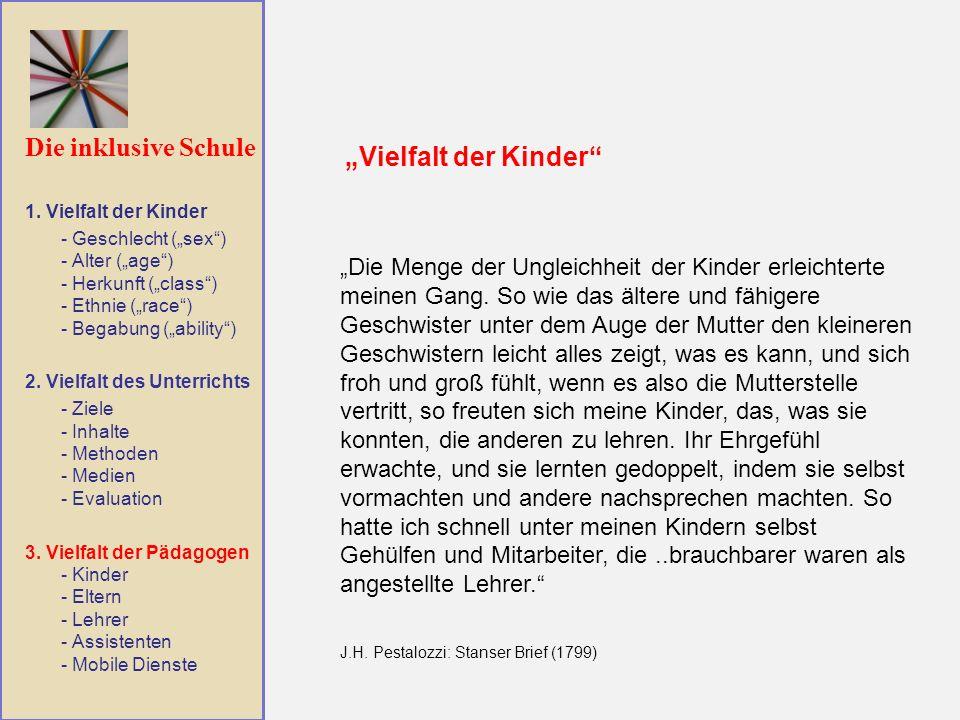 """Die inklusive Schule """"Vielfalt der Kinder 1. Vielfalt der Kinder."""