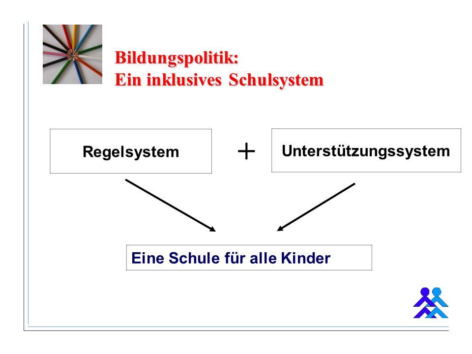 + Bildungspolitik: Ein inklusives Schulsystem Regelsystem