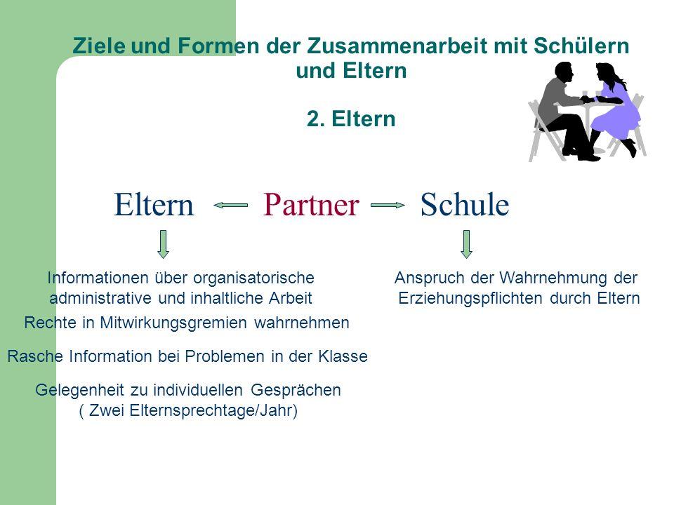 Ziele und Formen der Zusammenarbeit mit Schülern und Eltern 2. Eltern