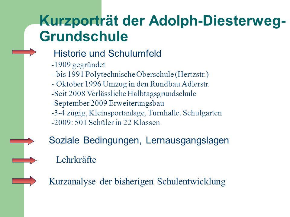 Kurzporträt der Adolph-Diesterweg-Grundschule