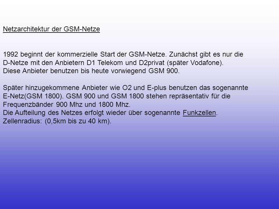 Netzarchitektur der GSM-Netze