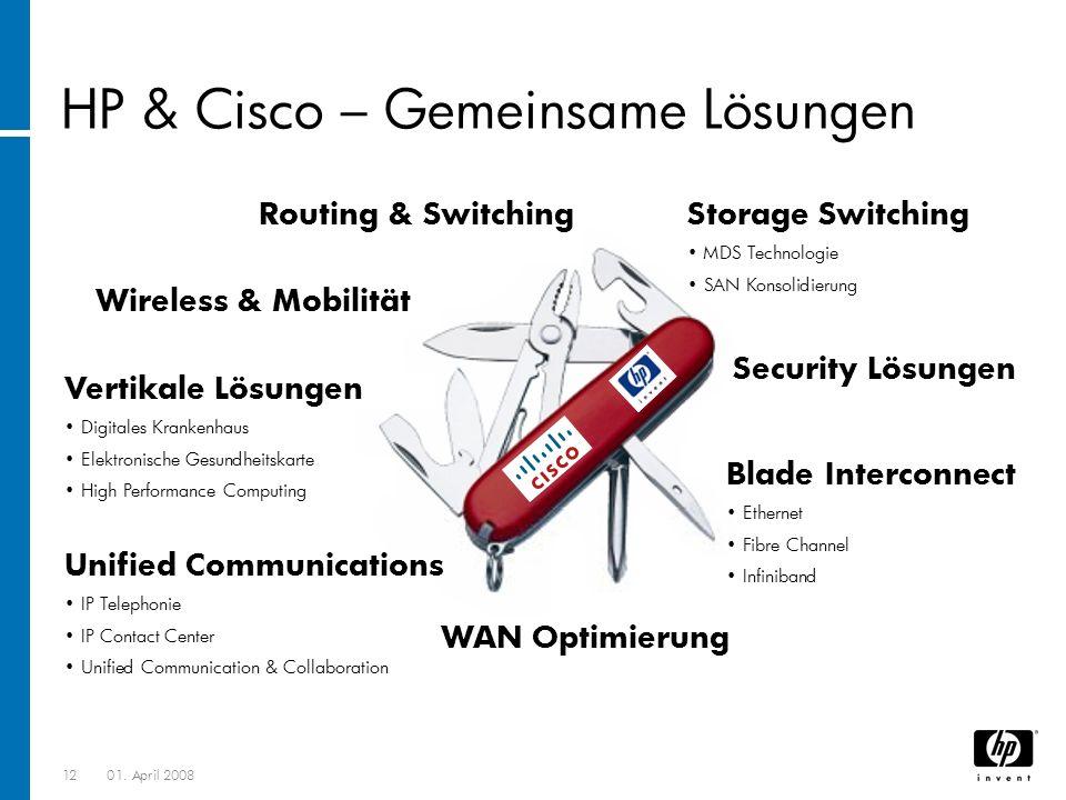 HP & Cisco – Gemeinsame Lösungen