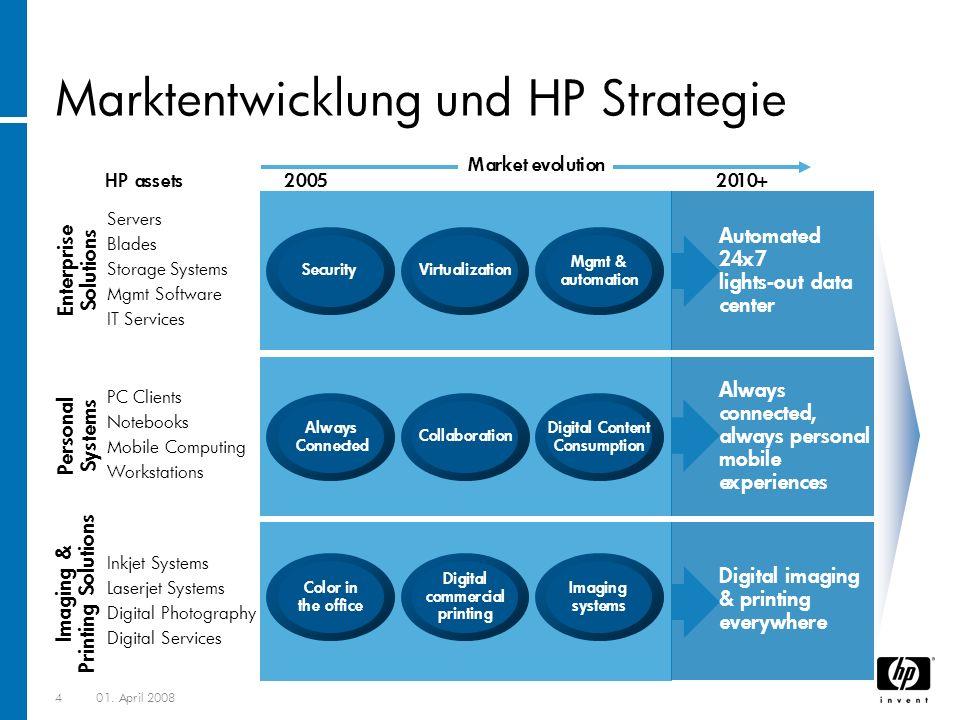 Marktentwicklung und HP Strategie