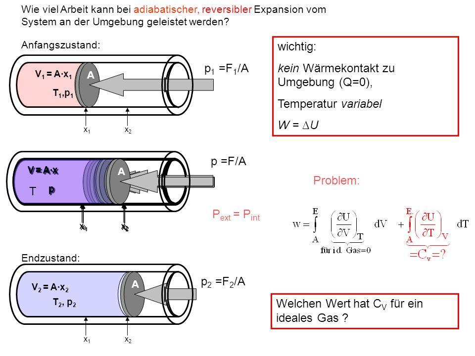 kein Wärmekontakt zu Umgebung (Q=0),