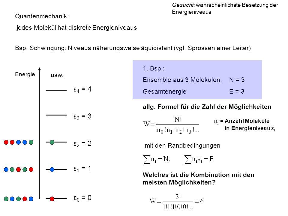ε4 = 4 ε3 = 3 ni = Anzahl Moleküle ε2 = 2 ε1 = 1 ε0 = 0