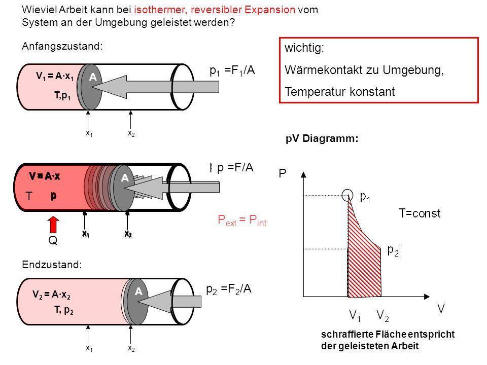 Wärmekontakt zu Umgebung, Temperatur konstant