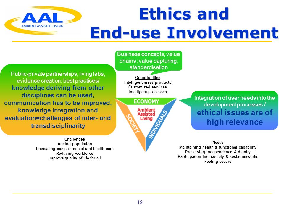 Ethics and End-use Involvement