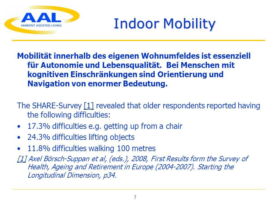 Indoor Mobility