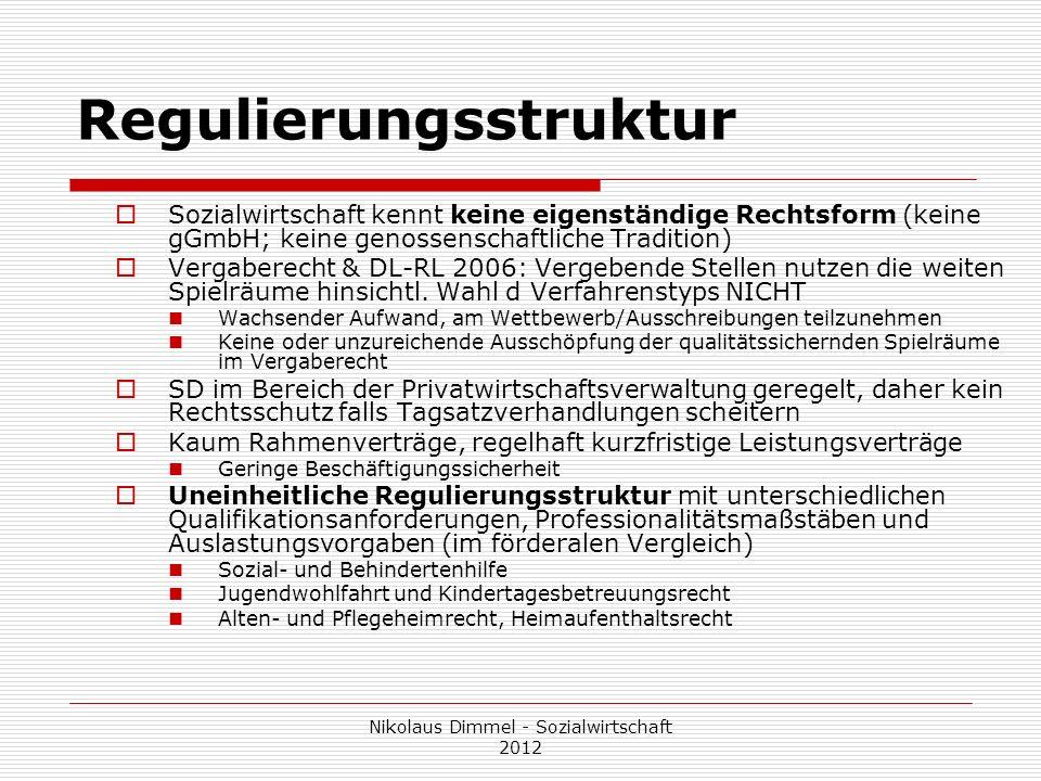 Regulierungsstruktur