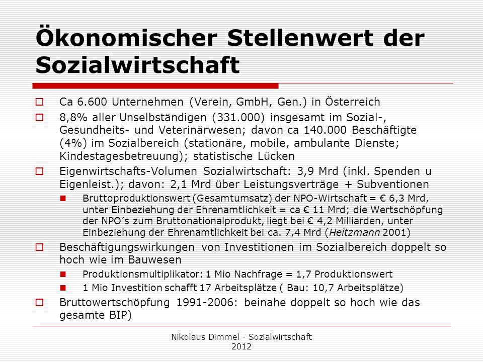 Ökonomischer Stellenwert der Sozialwirtschaft