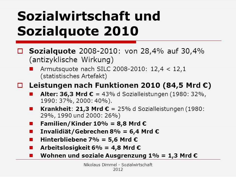 Sozialwirtschaft und Sozialquote 2010