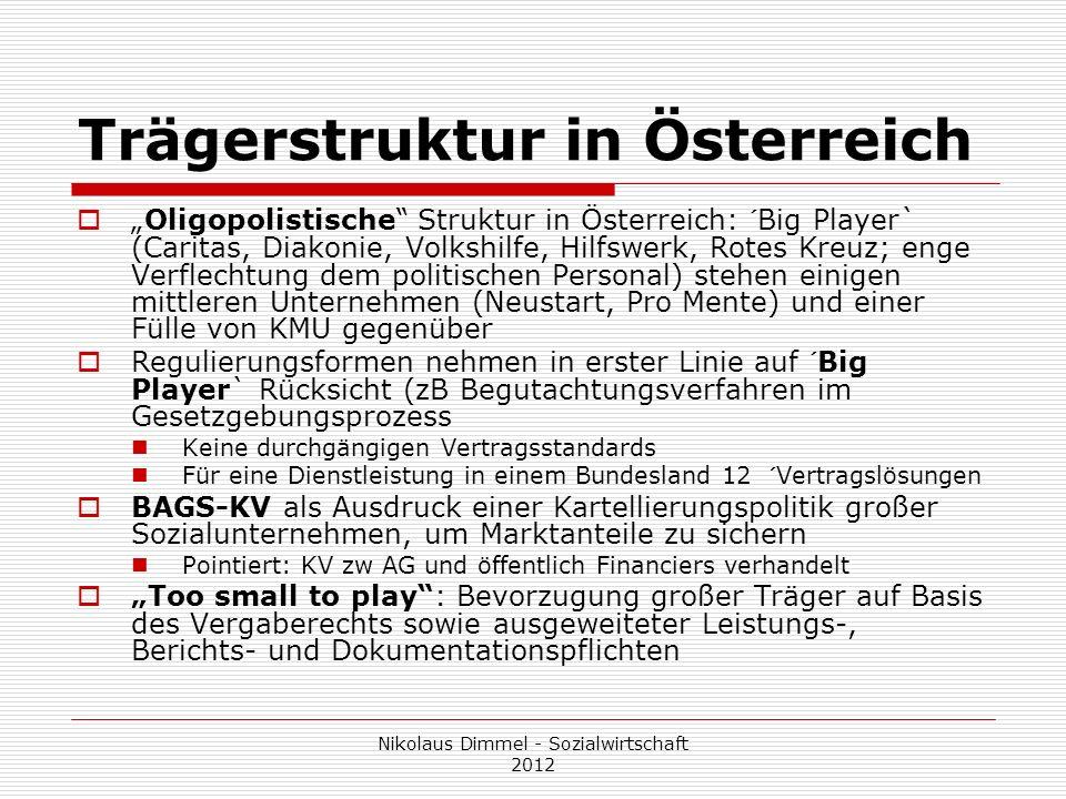 Trägerstruktur in Österreich