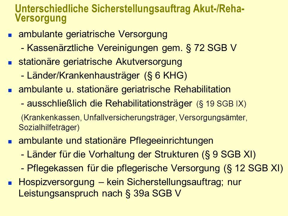 Unterschiedliche Sicherstellungsauftrag Akut-/Reha-Versorgung