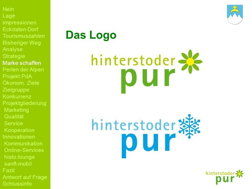 Das Logo Nein Lage Impressionen Eckdaten Dorf Tourismuszahlen
